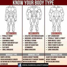 Im a Mesomorph... Supposedly that is the best body type...but I would rather be the skinny guy who can eat all day & not gain weight lol