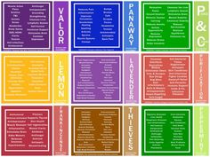 Young Living Essential Oil Chart