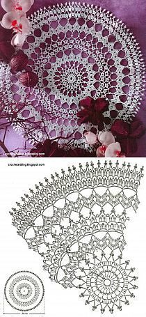30 ideas crochet lace chart doily patterns for 2019 Motif Mandala Crochet, Free Crochet Doily Patterns, Crochet Doily Diagram, Crochet Motifs, Crochet Chart, Thread Crochet, Free Pattern, Mandala Rug, Doily Rug
