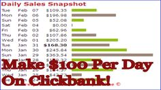 How to Promote Clickbank Product Without Website || Make $100 per day Using THIS Secret Site #GanarDinero