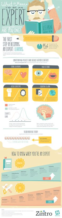 What It Means To Be An Expert – #Infographic