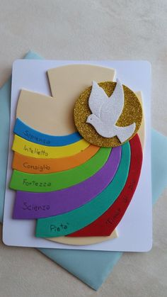 Sunday School Crafts For Kids, Bible School Crafts, Bible Crafts, Kids Crafts, Cute Happy Birthday, Happy Birthday Cards, Confirmation Cards, Plastic Canvas Books, Christian Crafts