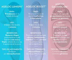 ageloc boost landing page Nu Skin, Anti Aging Skin Care, Natural Skin Care, Ageloc Galvanic Spa, Hijab Look, Look Good Feel Good, Healthy Skin Care, Insta Look, Belleza Natural