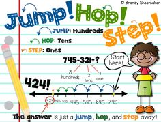 Jump! Hop! Step! 3-Digit subtraction strategy using open number line
