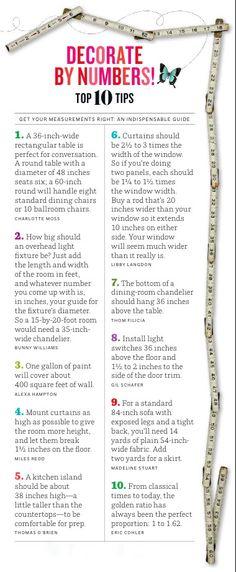 Helpful basic decorating tips.