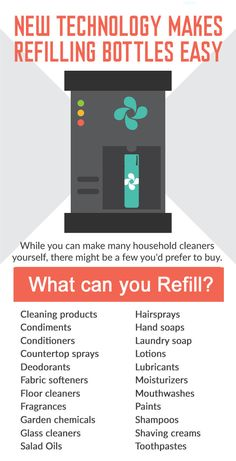 Let your consumer voice be heard: tell retailers that we want refill stations everywhere