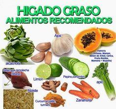 Es la dieta cetosis buena para la enfermedad del hígado graso