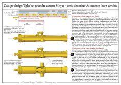 1754 Tubos Dieskau light 12 -pounder conic chamber