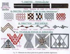 Berber symbols tattoos tattoo patterns from around the for Decoration kabyle