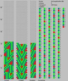 Schlauchketten häkeln - Musterbibliothek: dschungelstreifen