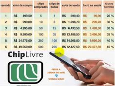 chiplivre ser cliente ou revendedor whatsapp 31980216276 jesonias