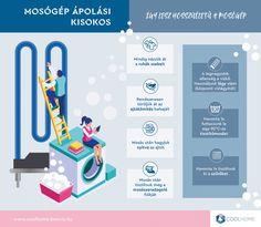 Hogyan lesz hosszúéletű a mosógéped? A Coolhome szakértői segítenek - módszereinkkel nemcsak mosószert lehet megtakarítani, de a mosógép élettartamát is megnövelhetjük. Source Minion, Minions