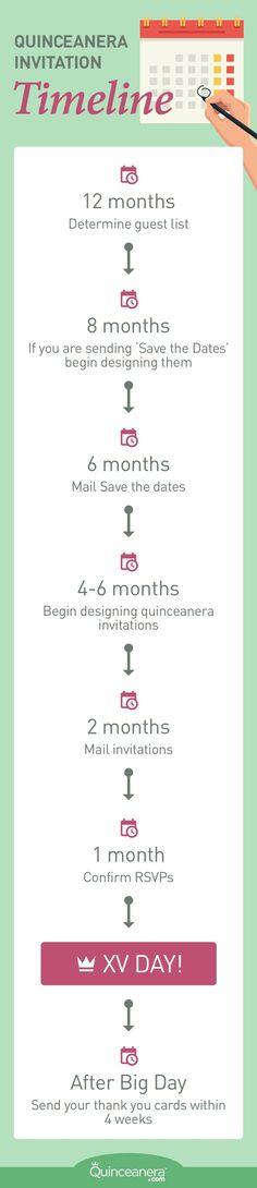 A Quinceanera Invitation Timeline | Quinceanera Planning |
