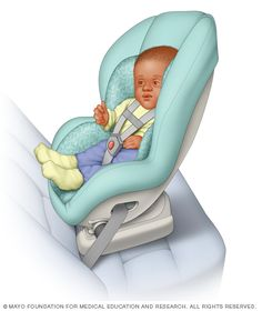 Rear Facing Car Seat Height And Weight Limits