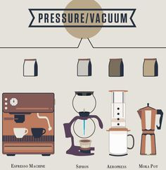 Infographic: How To Make Every Coffee Drink You Ever Wanted | Co.Design: business + innovation + design