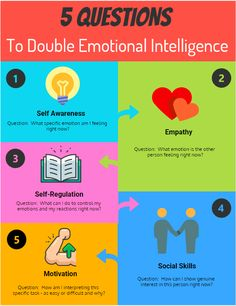 The biggest key to improving your emotional intelligence skills is awareness. Here are 5 questions to focus your awareness and develop a high EQ. What Is Emotional Intelligence, Intelligence Quotes, Mental And Emotional Health, Social Emotional Learning, Social Skills, Social Work, Psychology Quotes, Positive Psychology, Emotional Regulation