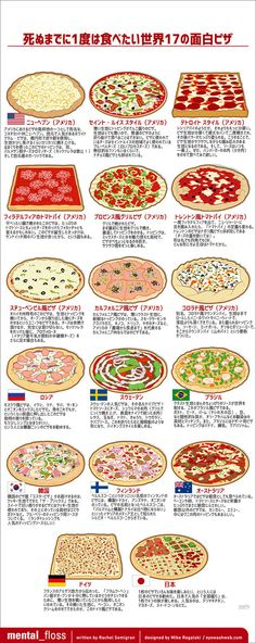 I like this pin because it shows me a variety of pizza that will help me pick my pizza for my buyer/stakeholders. I mostly like the brazilian pizza since it is healthy and appearance looks delicious . This board shows different types of cultures pizza. Pizza Legal, Pizza Recipes, Cooking Recipes, Good Pizza, Pizza Pizza, Pizza Party, Perfect Pizza, Pizza Ovens, Cookies Et Biscuits