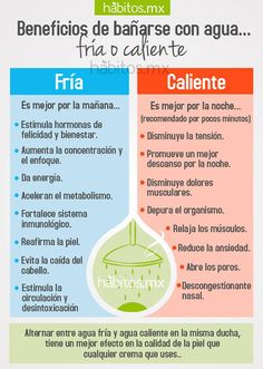Hábitos Health Coaching   BENEFICIOS DE BAÑARSE CON AGUA FRÍA O CALIENTE