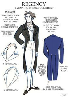 After posting my Black Tie and White Tie notes here're my Regency evening dress notes. Hope they can be useful. Tell me if I got anything wrong.