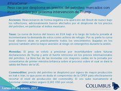 Columbus (@ColumbusDM) | Twitter | #ParaCerrar #Columbus #Noticias Peso cae por desplome en precios del petróleo; mercados con incertidumbre por próxima intervención de Trump