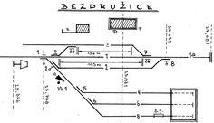 Rail Transport, Steam Railway, Charts, Transportation, Track, Floor Plans, How To Plan, Future, Model