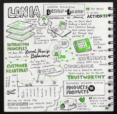 Eva-Lotta Lamm Visual Notes