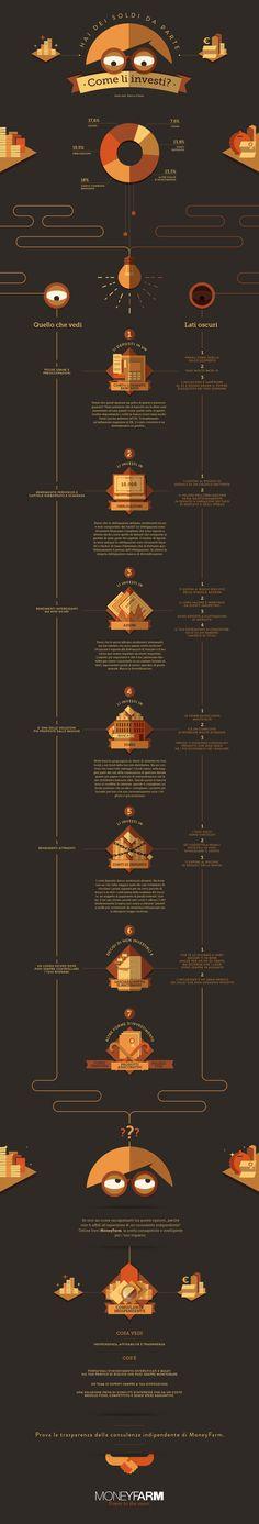 Hai dei soldi da parte ? Come li investi ? Money Farm Infographic