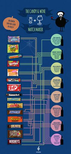 This Infographic Will Forever Change How You Celebrate Halloween
