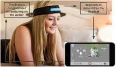 f284daeffcf0 FocusBand - intuitive neurofeedback with our unique Avatar Human Mind