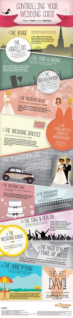 The Broke-Ass Bride Blog - money saving ideas for your wedding