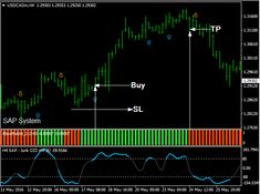 Download Free Forex Awesome Rabbit Trading System