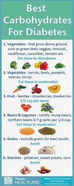 9 Outstanding Cool Tips: Diabetes Diet For Beginners diabetes cure study.Diabetes Tips Easy Recipes Outstanding Cool Tips: Diabetes Diet For Beginners diabetes cure study.Diabetes Tips Easy Recipes . Carbohydrates And Diabetes, Low Carbohydrate Diet, Lower Cholesterol, Lower Triglycerides Diet, Nutrition Education, Nutrition Guide, Child Nutrition, Nutrition Plate, Nutrition Jobs