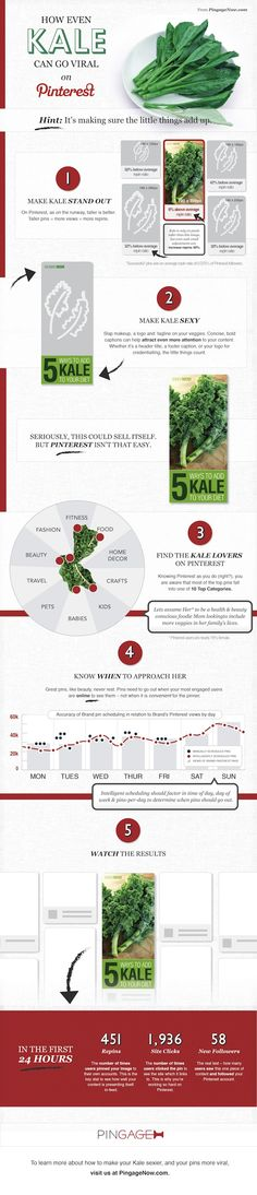 How even #kale can go #viral on @Pinterest. #infographic from @Social News Daily