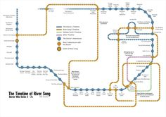 You'd need a flowchart to understand River and the Doctor's confusing timelines - so we made one