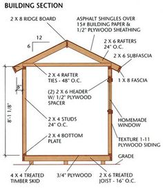 Black and decker shed plans storage shed pinterest for Three sided shed plans