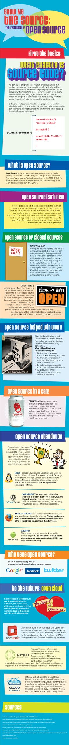 Infographic - Open Cloud Computing : History of Open Source Coding and the Open Cloud