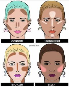 See how to apply bronzer, blush, highlighter and else on your skin💄👩  Highlighter Makeup, Contour Makeup, Contouring And Highlighting, Blush Makeup, Skin Makeup, Contour Bronzer, Contouring Makeup Tutorials, Bride Makeup, Facial Contouring Makeup