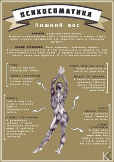 письмо new pins for your I Feel Good, Good To Know, Yoga Fitness, Health Fitness, Health Tips, Health Care, Self Discovery, Ayurveda, Face And Body