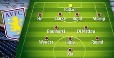 Meet Aston Villa's team behind the transfer window signing spree Aston Villa Team, Transfer Window, Transfer News, Behind The Scenes, Football, World, Sports, Soccer, Hs Sports