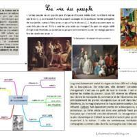 H20 la vie du peuple sous Louis XIV