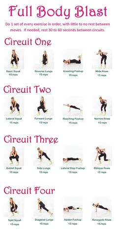 Workout plan to lose weight. Lose weight with this workout ro. Workout plan to lose weight. Lose weight with this workout routine. Full Body Circuit Workout, Full Body Workout At Home, At Home Workout Plan, Circuit Training Workouts, At Home Workouts For Women Full Body, Full Body Strength Workout, Full Body Weight Workout, Total Body Toning, Body Weight Exercises