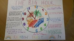 The Cumbria Care Team's #BigHour clock.