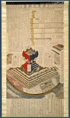 THIS STEPPED DIAGRAM, created by the Buddhist monk Zonto, has the relatively small actual world (the small green and orange area) sandwiched between seven levels of hell and seven levels of heaven. The actual world map, which has India at the center with China and Japan large and Europe small, shows Western influences and includes America.  Zonto (d. 1842). Sekai dais no zu (Buddhist Cosmological Map). 1830. Geography and Map Division, Library of Congress