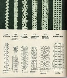 If you looking for a great border for either your crochet or knitting project, check this interesting pattern out. When you see the tutorial you will see that you will use both the knitting needle and crochet hook to work on the the wavy border. Appliques Au Crochet, Crochet Lace Edging, Crochet Motifs, Crochet Borders, Crochet Diagram, Crochet Stitches Patterns, Crochet Trim, Irish Crochet, Lace Patterns