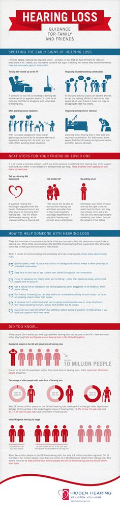 Hearing loss guidance for family and friends - spotting the early signs of #hearingloss #infographic via Hidden Hearing