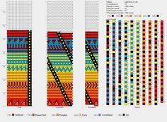 84 схемы вязания жгутов на 17-18 бисерин / Вязание с бисером / Biserok.org