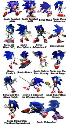 Sonic through the years