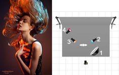 Kuvahaun tulos haulle fashion lighting diagrams