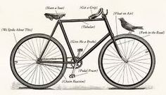 collage bicycle print - Buscar con Google