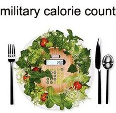 Military Diet Plan | The Military Diet